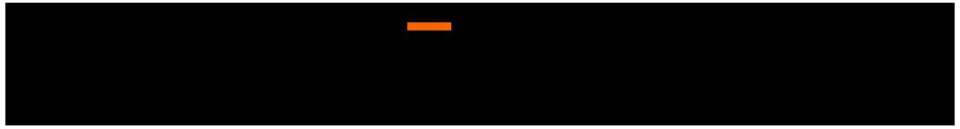 Harley Davidson Insurance Services logo